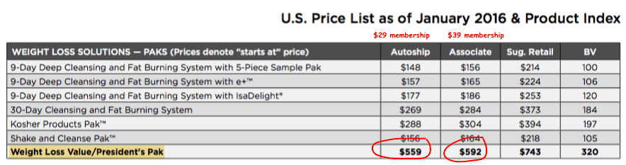 Associate Price List
