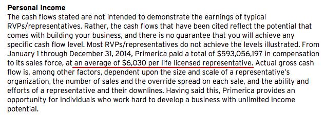 Average income of Primerica rep