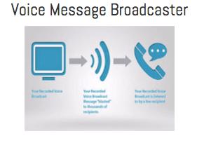 Voice Messaging