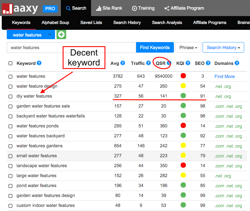 Jaaxy Keyword Research Example