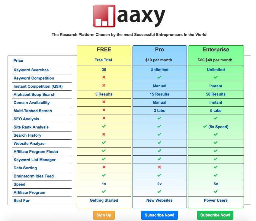 Jaaxy Membership Options Price