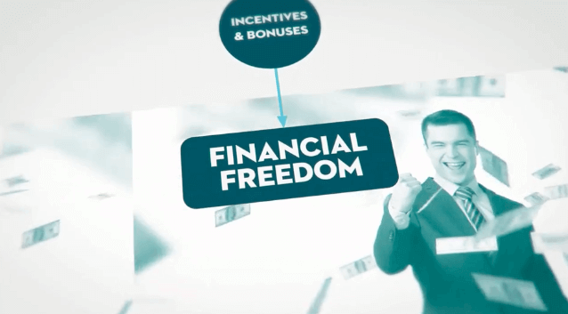 Claims About Financial Freedom
