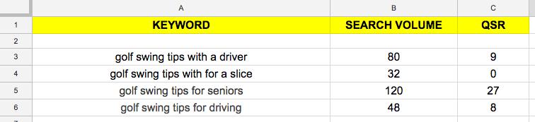 Google Docs Spreadsheet With Keywords