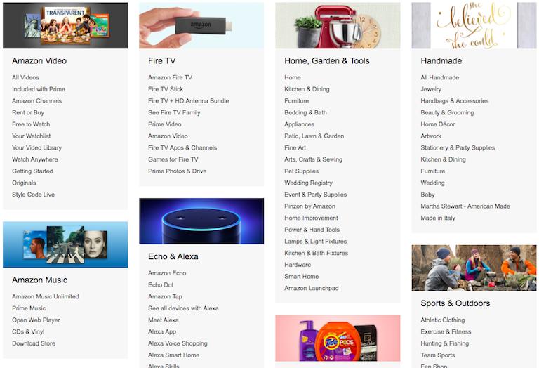 Amazon Product Selection