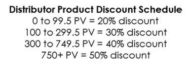Distributor Discount Schedule