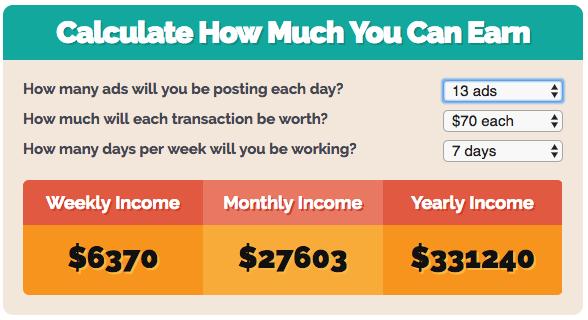 Legitonlinejobs.com Scam Income Calculator