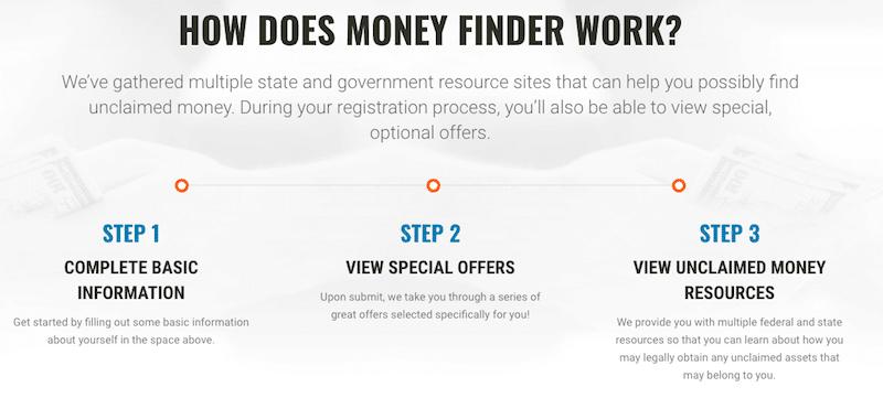 How Money Finder USA Works