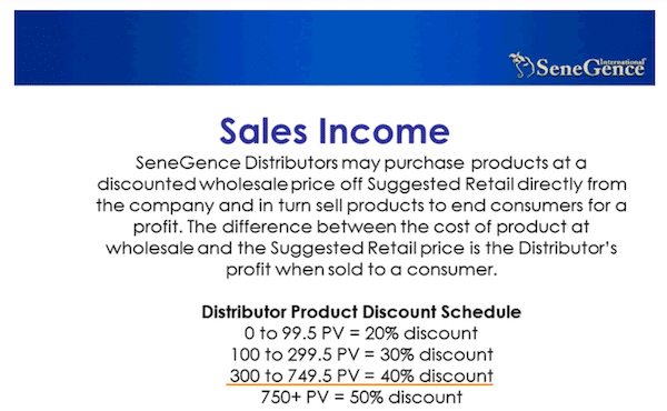 Distributor Discount