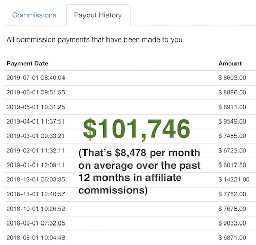 Affiliate Commissions Proof