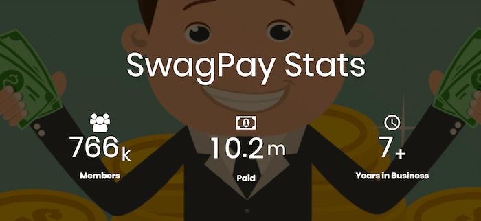 SwagPay Stats