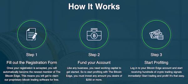 How Bitcoin Edge Works