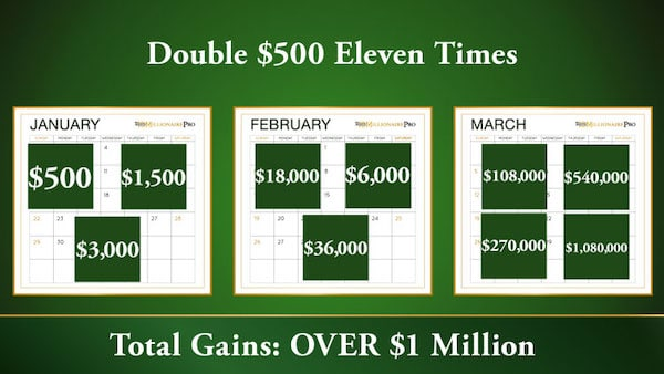 Claims of turning five hundred dollars into one million dollars